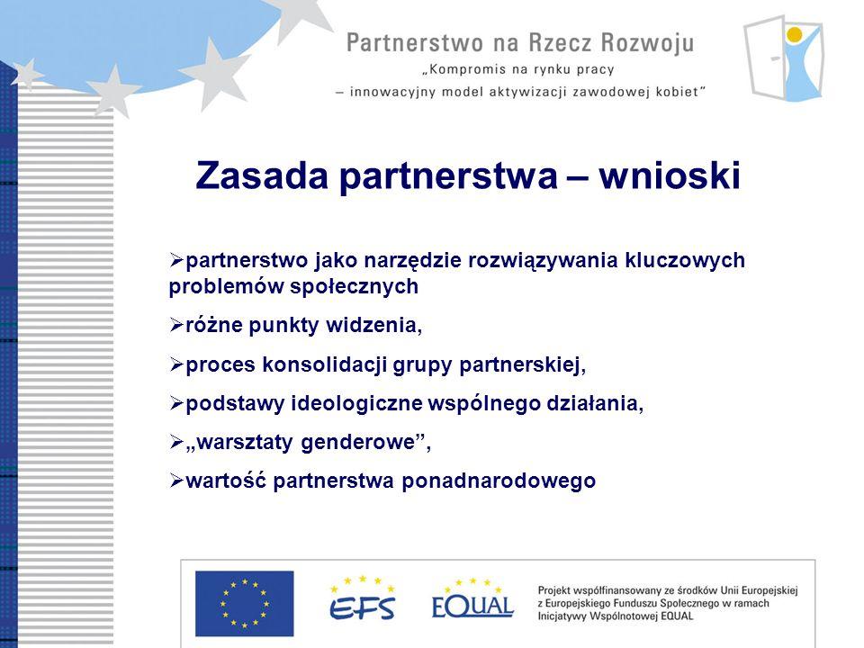 Zasada partnerstwa – wnioski partnerstwo jako narzędzie rozwiązywania kluczowych problemów społecznych różne punkty widzenia, proces konsolidacji grupy partnerskiej, podstawy ideologiczne wspólnego działania, warsztaty genderowe, wartość partnerstwa ponadnarodowego