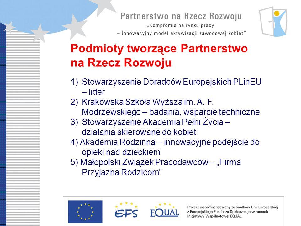 Podmioty tworzące Partnerstwo na Rzecz Rozwoju 1)Stowarzyszenie Doradców Europejskich PLinEU – lider 2)Krakowska Szkoła Wyższa im. A. F. Modrzewskiego
