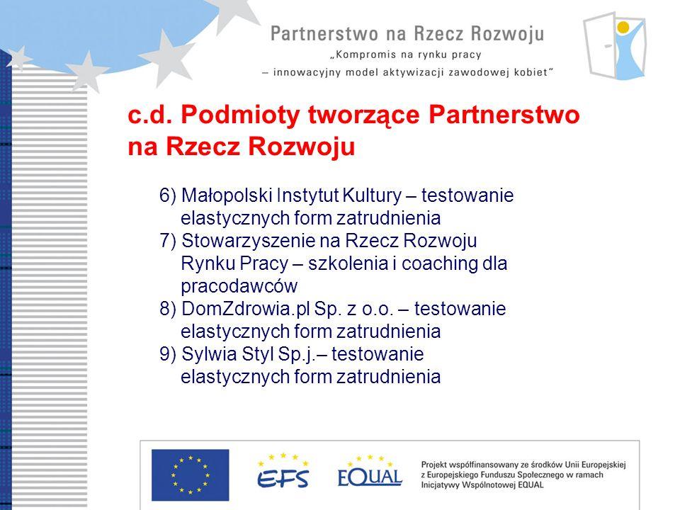 6) Małopolski Instytut Kultury – testowanie elastycznych form zatrudnienia 7) Stowarzyszenie na Rzecz Rozwoju Rynku Pracy – szkolenia i coaching dla p