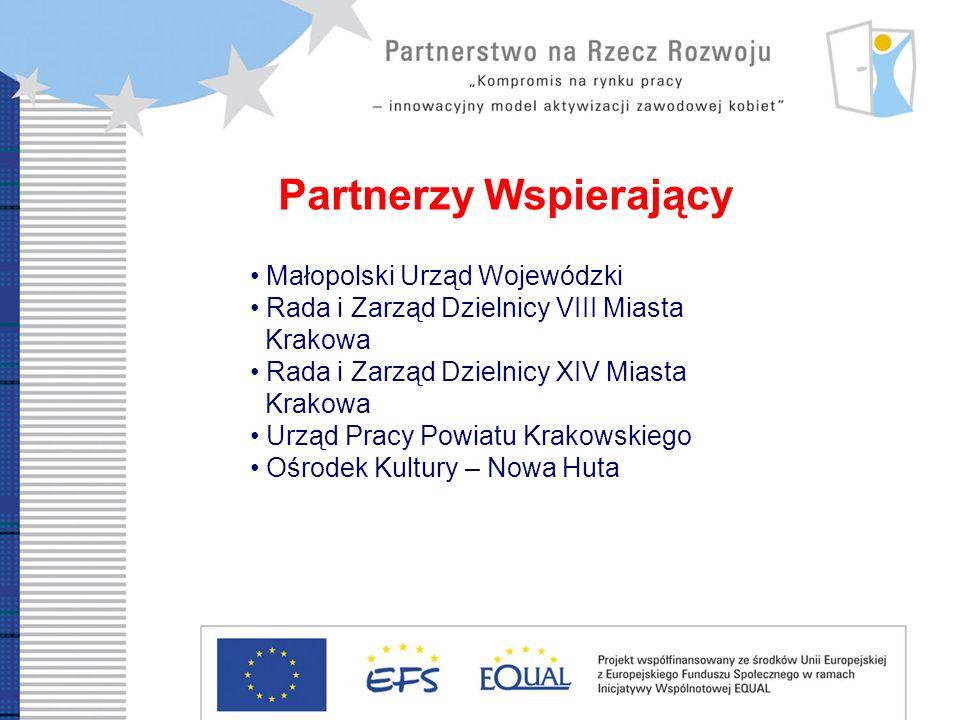 Partnerzy Wspierający Małopolski Urząd Wojewódzki Rada i Zarząd Dzielnicy VIII Miasta Krakowa Rada i Zarząd Dzielnicy XIV Miasta Krakowa Urząd Pracy P