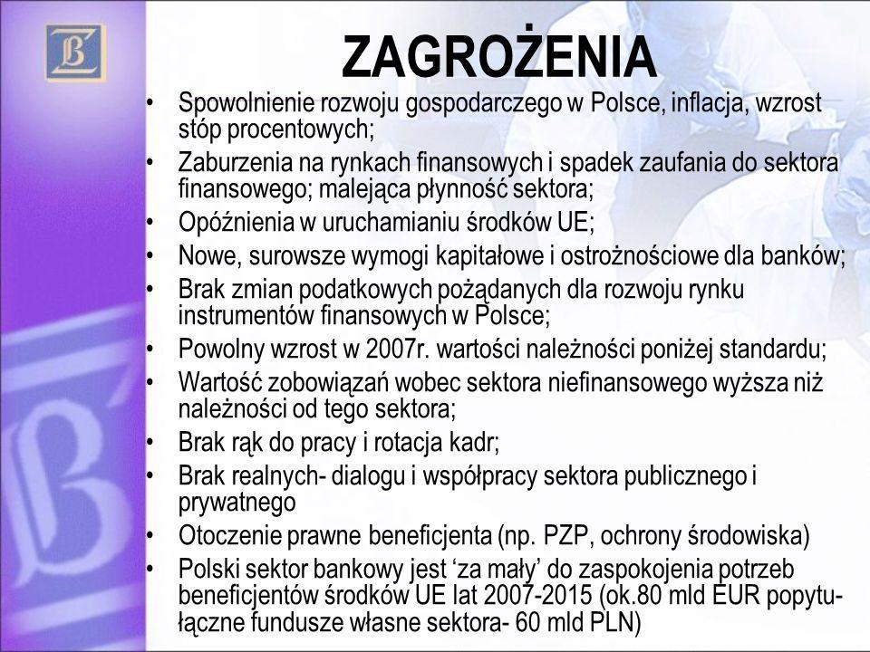 ZAGROŻENIA Spowolnienie rozwoju gospodarczego w Polsce, inflacja, wzrost stóp procentowych; Zaburzenia na rynkach finansowych i spadek zaufania do sek