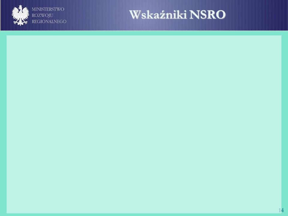 15 W systemie zarządzania PO w okresie 2007-13 - trzy rodzaje instytucji: zarządzające, pośredniczące i pośredniczące II stopnia (wdrażające).