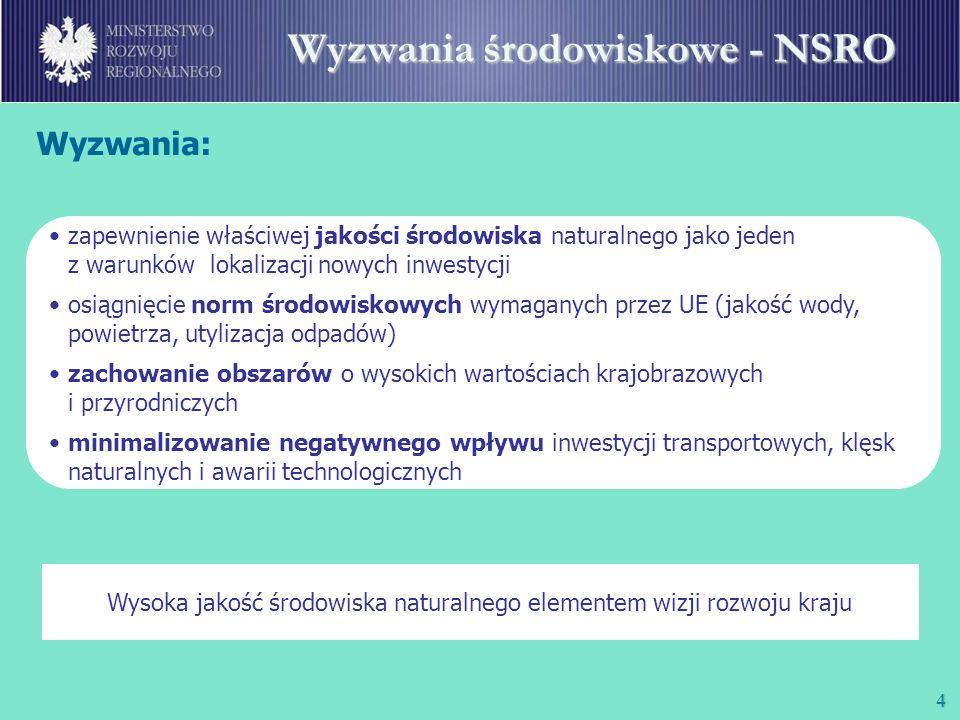 5 Wizja rozwoju kraju Państwo musi (…) przeciwdziałać zagrożeniom i katastrofom naturalnym, technologicznym i innym SRK Polska powinna być krajem uporządkowanym przestrzennie, udostępniającym i chroniącym zasoby środowiska naturalnego… Polska będzie realizować politykę zrównoważonego rozwoju przez integrowanie działań w sferze gospodarczej, społecznej i środowiskowej