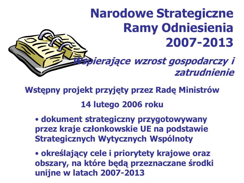 Wstępny projekt przyjęty przez Radę Ministrów 14 lutego 2006 roku dokument strategiczny przygotowywany przez kraje członkowskie UE na podstawie Strategicznych Wytycznych Wspólnoty określający cele i priorytety krajowe oraz obszary, na które będą przeznaczane środki unijne w latach 2007-2013 Narodowe Strategiczne Ramy Odniesienia 2007-2013 Wspierające wzrost gospodarczy i zatrudnienie