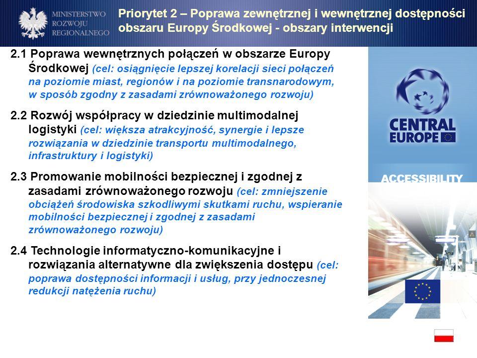 Priorytet 2 – Poprawa zewnętrznej i wewnętrznej dostępności obszaru Europy Środkowej - obszary interwencji 2.1 Poprawa wewnętrznych połączeń w obszarz