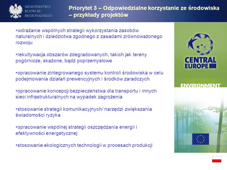 Priorytet 3 – Odpowiedzialne korzystanie ze środowiska – przykłady projektów wdrażanie wspólnych strategii wykorzystania zasobów naturalnych i dziedzi