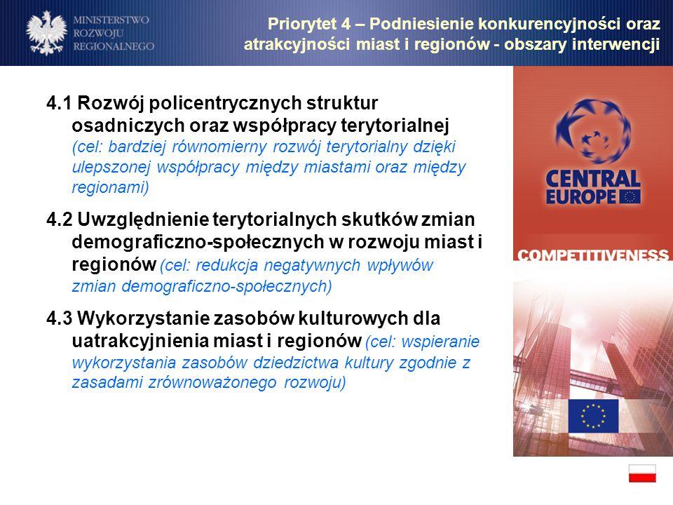 Priorytet 4 – Podniesienie konkurencyjności oraz atrakcyjności miast i regionów - obszary interwencji 4.1 Rozwój policentrycznych struktur osadniczych