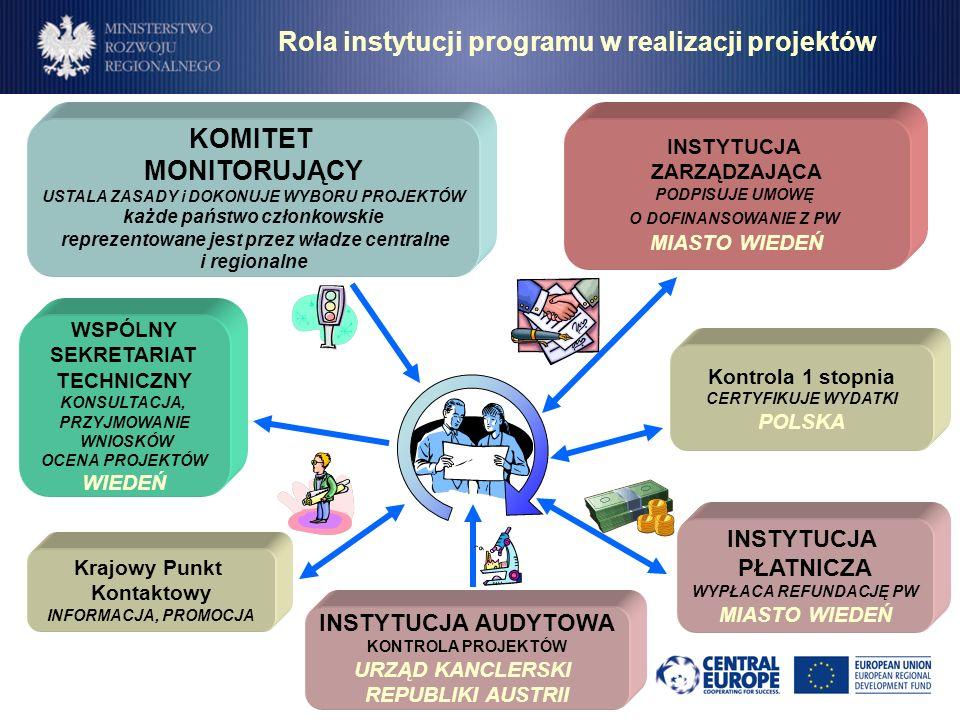 W każdym Państwie Członkowskim Programu działa Krajowy Punkt Kontaktowy odpowiedzialny za działania informacyjne, promocyjne i konsultacyjne Krajowy Punkt Kontaktowy Programu dla Europy Środkowej Krajowy Punkt Kontaktowy Ministerstwo Rozwoju Regionalnego Departament Współpracy Terytorialnej Wydział Rozwoju Regionalnego w Katowicach tel.
