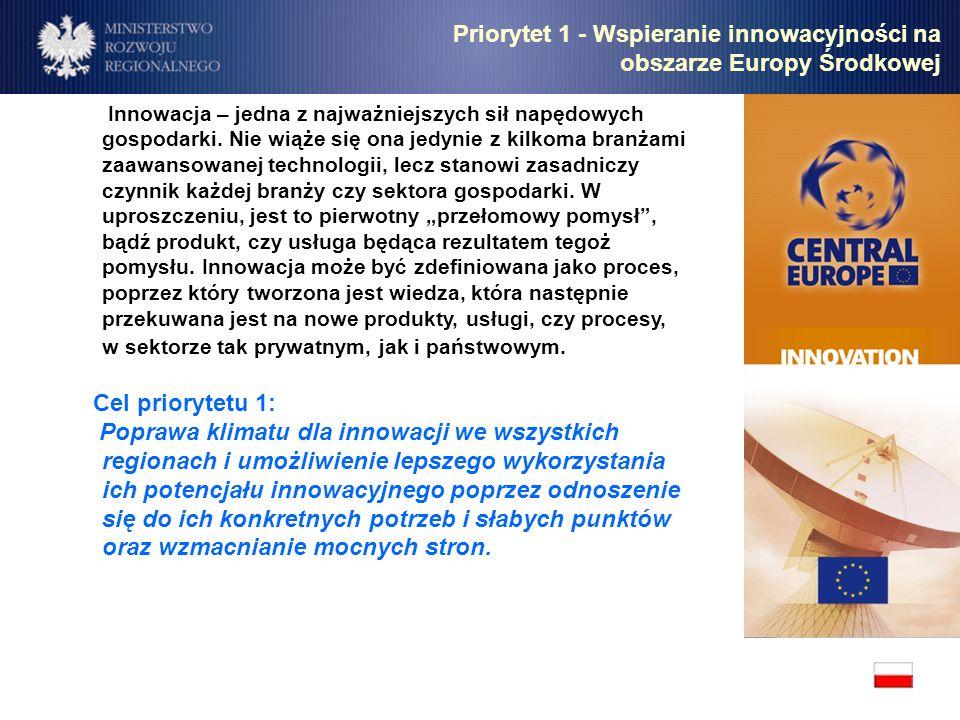 1.1 Poprawa ramowych warunków dla innowacji (cel: ulepszenie organizacyjnych, finansowych, prawnych i administracyjnych warunków ramowych dla innowacji oraz wzbogacania i wykorzystania wiedzy) 1.2 Tworzenie możliwości dla rozprzestrzeniania i stosowania innowacji (cel: zlikwidowanie przeszkód w rozprzestrzenianiu i stosowaniu innowacji) 1.3 Wspieranie rozwoju wiedzy (cel: poprawa ramowych warunków rozwoju wiedzy w odniesieniu do kapitału ludzkiego) Priorytet 1 - Wspieranie innowacyjności na obszarze Europy Środkowej - obszary interwencji
