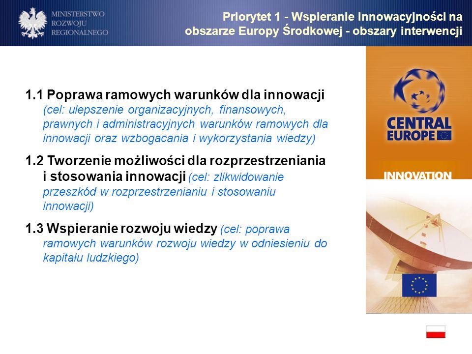 Priorytet 1 - Wspieranie innowacyjności na obszarze Europy Środkowej – przykłady projektów realizacja ponadnarodowej współpracy pomiędzy publicznymi i prywatnymi (regionalnymi) aktorami w dziedzinie innowacji tworzenie i wspieranie instytucji odpowiedzialnych za transfer technologii ze szczególnym uwzględnieniem praktyk w zakresie transferu międzynarodowego i własności intelektualnej wspieranie polityk mających na celu ułatwianie dostępu do placówek B+RT oraz ich wzajemnych powiązań współpraca instytucji odpowiedzialnych za transfer technologii z sektorem produkcji ułatwianie dostępu od wiedzy naukowej i wykorzystania wiedzy już istniejącej nawiązanie ponadnarodowej współpracy pomiędzy placówkami szkoleniowymi i organizacjami obsługującymi rynek pracy promowanie akcji informacyjnych na temat rozprzestrzeniania technologii i rezultatów innowacji