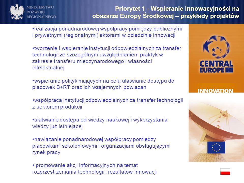 Priorytet 1 - Wspieranie innowacyjności na obszarze Europy Środkowej – przykłady projektów realizacja ponadnarodowej współpracy pomiędzy publicznymi i