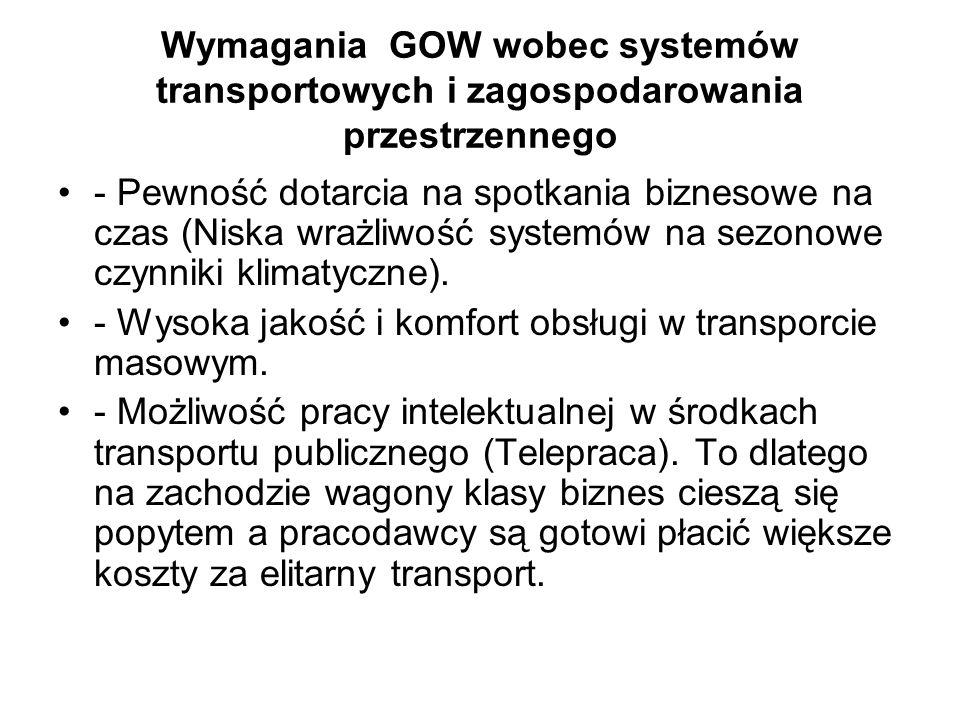 Wymagania GOW wobec systemów transportowych i zagospodarowania przestrzennego - Pewność dotarcia na spotkania biznesowe na czas (Niska wrażliwość syst