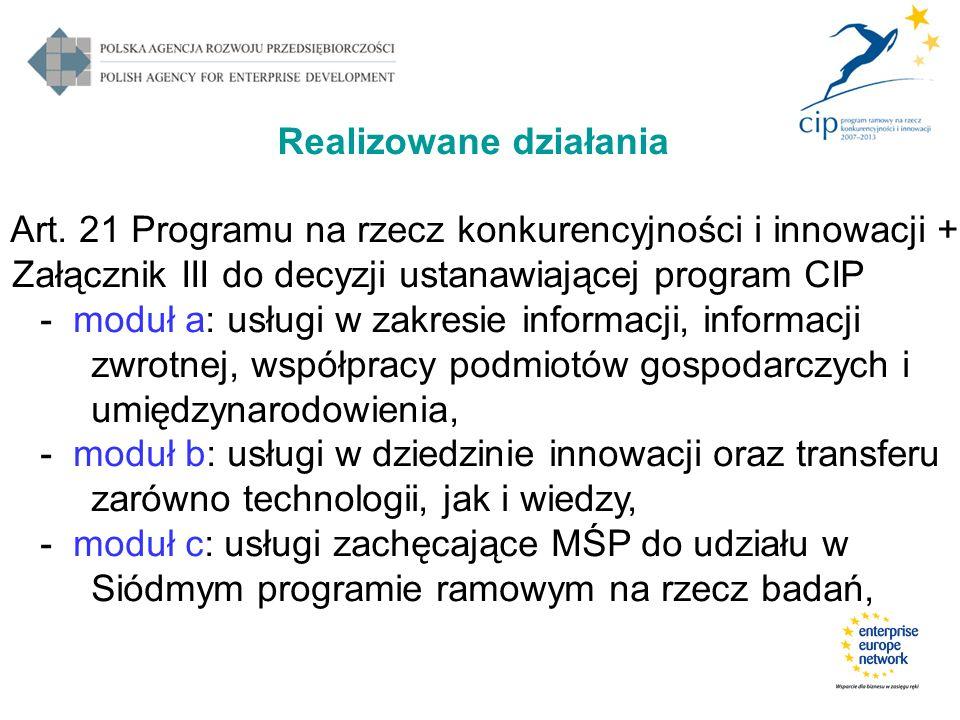 Realizowane działania Art. 21 Programu na rzecz konkurencyjności i innowacji + Załącznik III do decyzji ustanawiającej program CIP - moduł a: usługi w