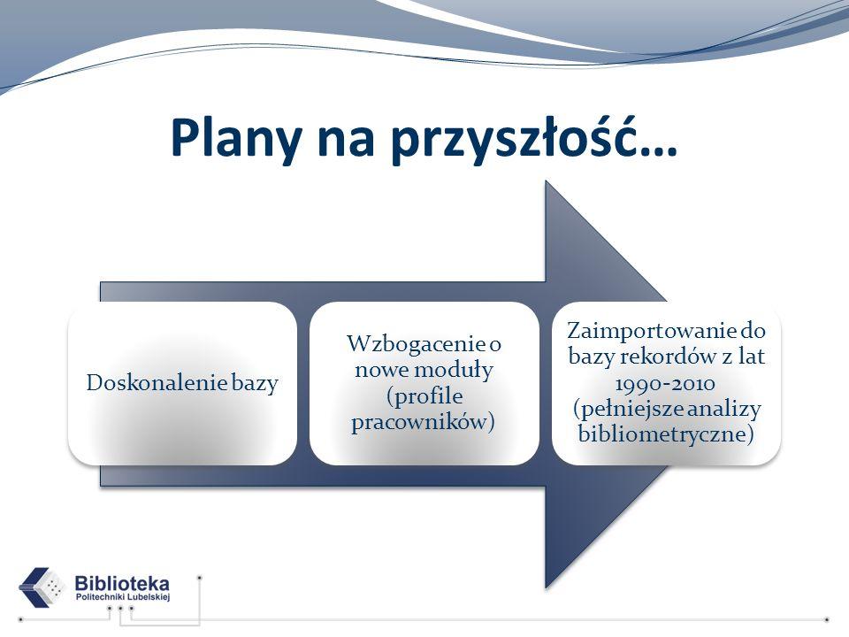 Plany na przyszłość… Doskonalenie bazy Wzbogacenie o nowe moduły (profile pracowników) Zaimportowanie do bazy rekordów z lat 1990-2010 (pełniejsze ana