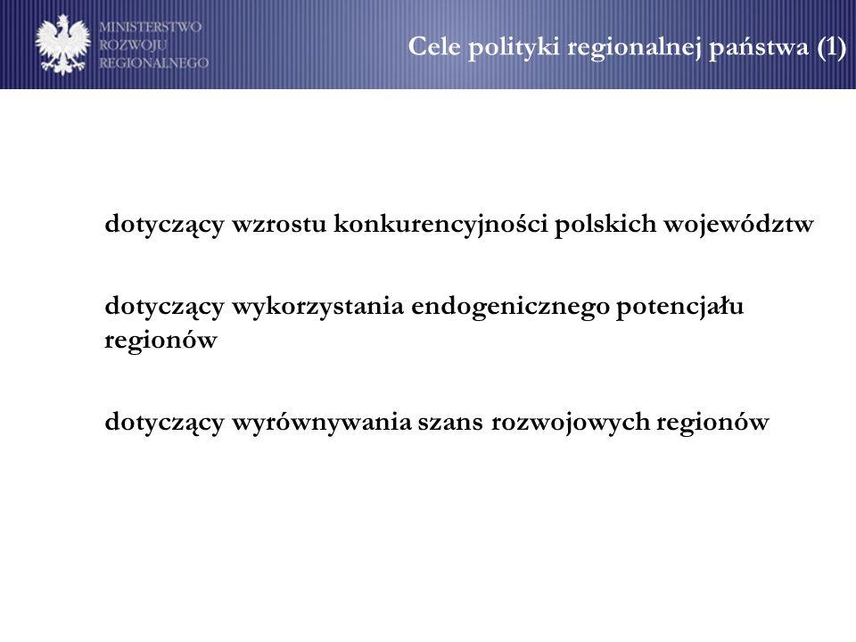 Cele polityki regionalnej państwa (1) dotyczący wzrostu konkurencyjności polskich województw dotyczący wykorzystania endogenicznego potencjału regionów dotyczący wyrównywania szans rozwojowych regionów