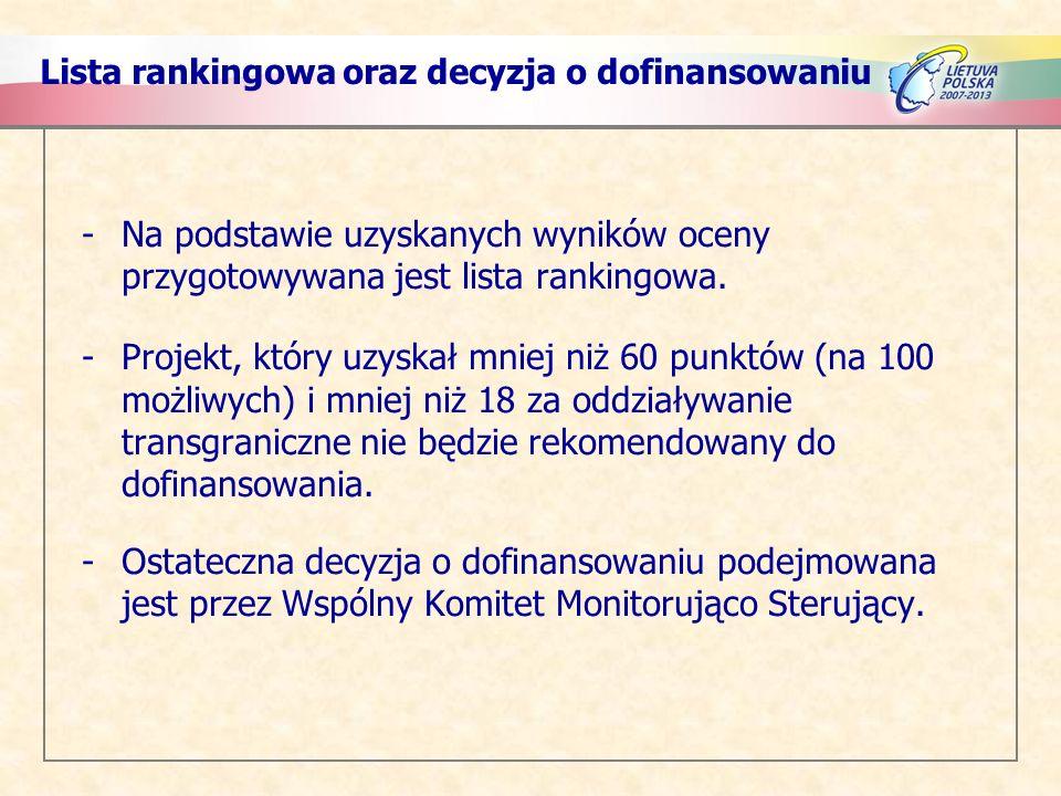 Lista rankingowa oraz decyzja o dofinansowaniu -Na podstawie uzyskanych wyników oceny przygotowywana jest lista rankingowa.