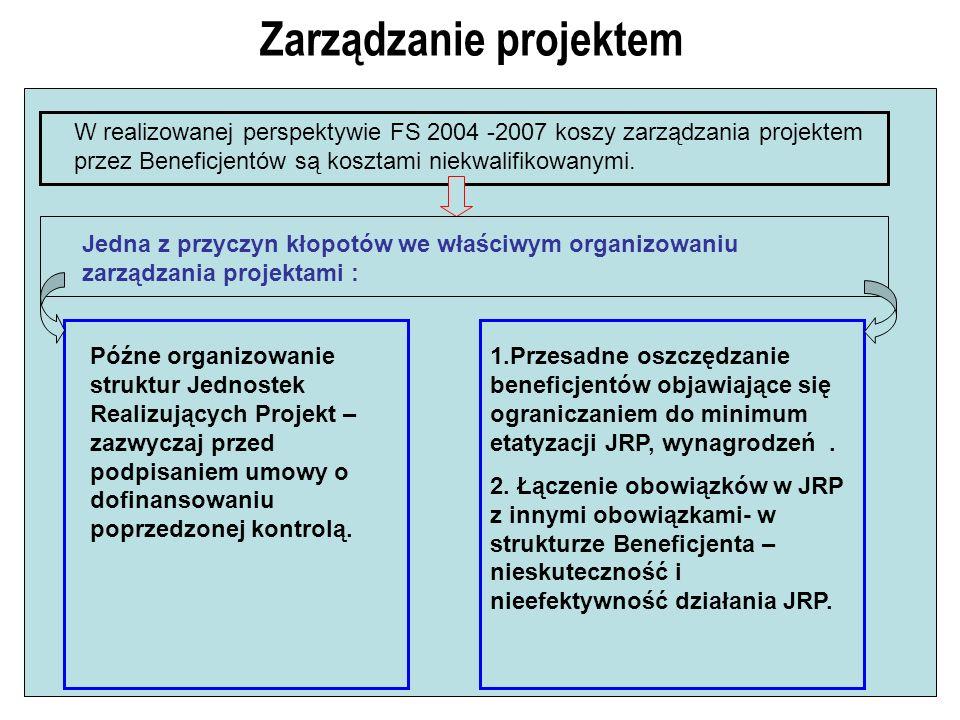 Zarządzanie projektem W realizowanej perspektywie FS 2004 -2007 koszy zarządzania projektem przez Beneficjentów są kosztami niekwalifikowanymi. Jedna