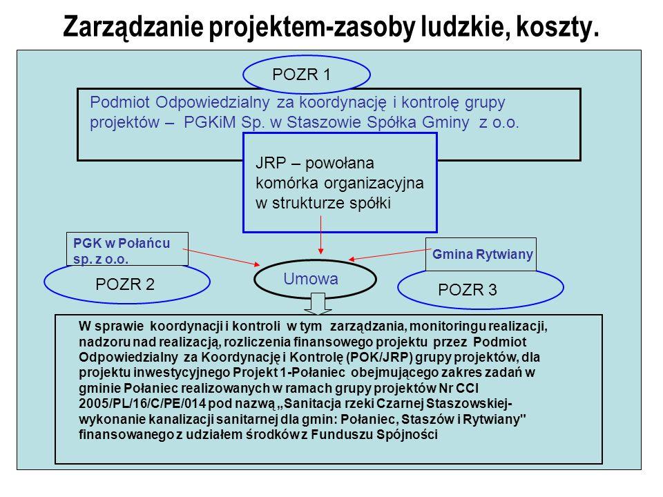 Zarządzanie projektem-zasoby ludzkie, koszty. Podmiot Odpowiedzialny za koordynację i kontrolę grupy projektów – PGKiM Sp. w Staszowie Spółka Gminy z