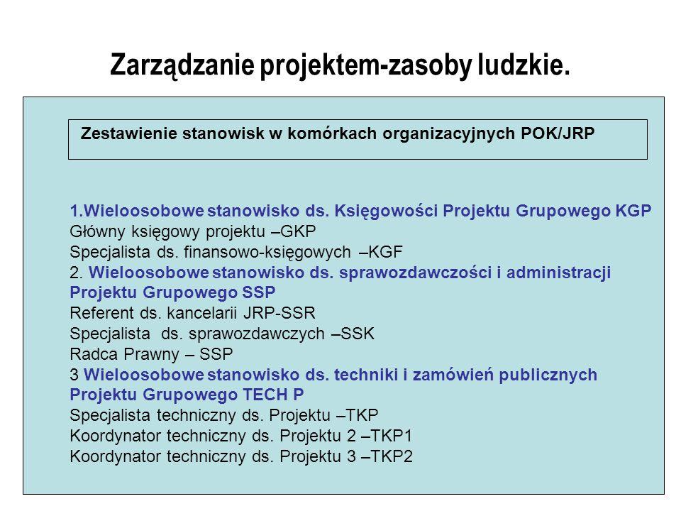 Zestawienie stanowisk w komórkach organizacyjnych POK/JRP 1.Wieloosobowe stanowisko ds. Księgowości Projektu Grupowego KGP Główny księgowy projektu –G