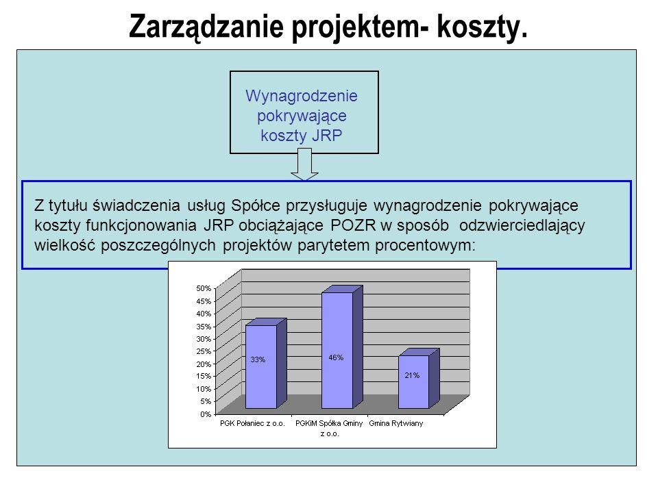 Zarządzanie projektem- koszty. Wynagrodzenie pokrywające koszty JRP Z tytułu świadczenia usług Spółce przysługuje wynagrodzenie pokrywające koszty fun