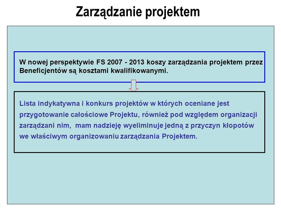 Zarządzanie projektem W nowej perspektywie FS 2007 - 2013 koszy zarządzania projektem przez Beneficjentów są kosztami kwalifikowanymi. Lista indykatyw
