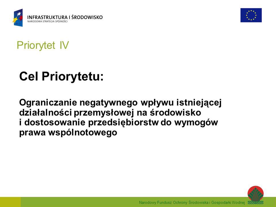 Priorytet IV Cel Priorytetu: Ograniczanie negatywnego wpływu istniejącej działalności przemysłowej na środowisko i dostosowanie przedsiębiorstw do wymogów prawa wspólnotowego