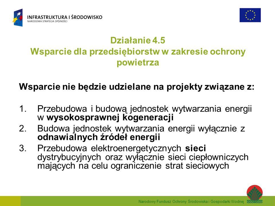 Narodowy Fundusz Ochrony Środowiska i Gospodarki Wodnej Działanie 4.5 Wsparcie dla przedsiębiorstw w zakresie ochrony powietrza Wsparcie nie będzie udzielane na projekty związane z: 1.Przebudowa i budową jednostek wytwarzania energii w wysokosprawnej kogeneracji 2.Budowa jednostek wytwarzania energii wyłącznie z odnawialnych źródeł energii 3.Przebudowa elektroenergetycznych sieci dystrybucyjnych oraz wyłącznie sieci ciepłowniczych mających na celu ograniczenie strat sieciowych