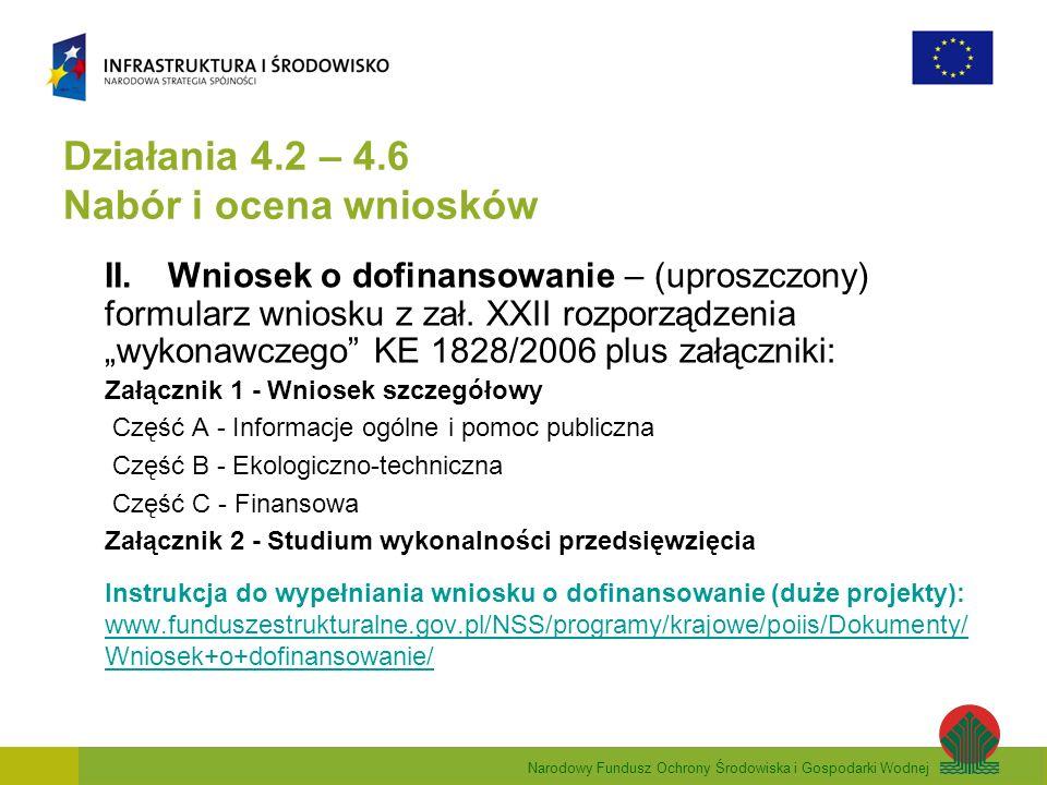 Narodowy Fundusz Ochrony Środowiska i Gospodarki Wodnej Działania 4.2 – 4.6 Nabór i ocena wniosków II.