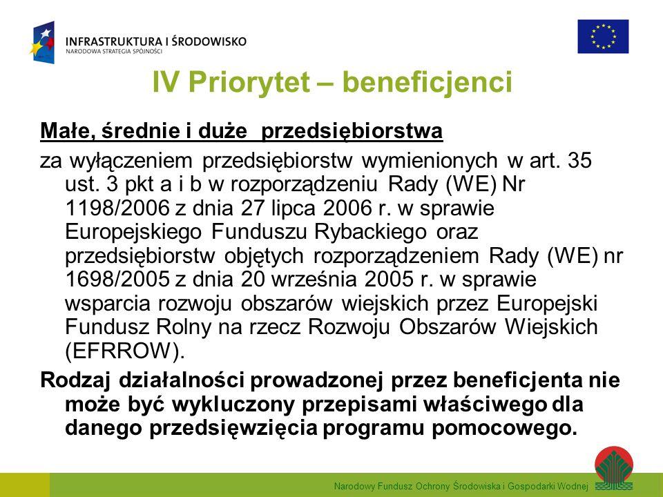 Narodowy Fundusz Ochrony Środowiska i Gospodarki Wodnej IV Priorytet – beneficjenci Małe, średnie i duże przedsiębiorstwa za wyłączeniem przedsiębiorstw wymienionych w art.