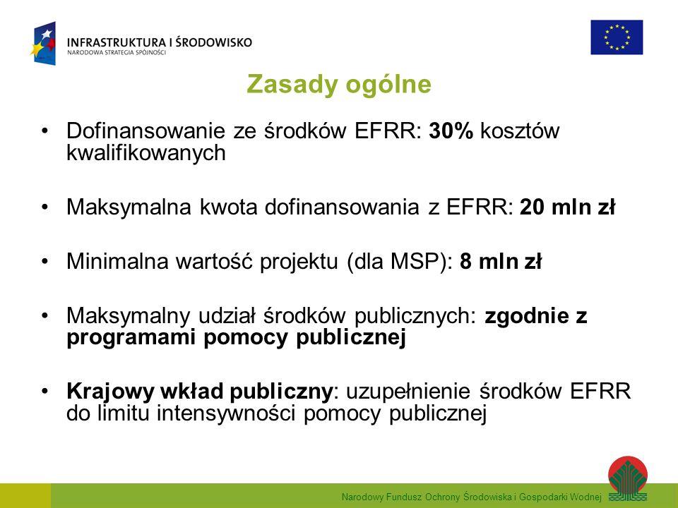 Narodowy Fundusz Ochrony Środowiska i Gospodarki Wodnej Zasady ogólne Dofinansowanie ze środków EFRR: 30% kosztów kwalifikowanych Maksymalna kwota dofinansowania z EFRR: 20 mln zł Minimalna wartość projektu (dla MSP): 8 mln zł Maksymalny udział środków publicznych: zgodnie z programami pomocy publicznej Krajowy wkład publiczny: uzupełnienie środków EFRR do limitu intensywności pomocy publicznej
