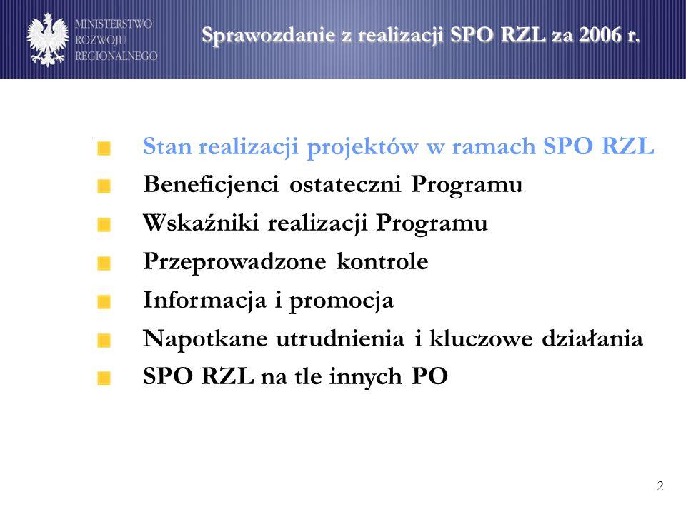 Stan realizacji projektów w ramach SPO RZL Beneficjenci ostateczni Programu Wskaźniki realizacji Programu Przeprowadzone kontrole Informacja i promocja Napotkane utrudnienia i kluczowe działania SPO RZL na tle innych PO 23 Sprawozdanie z realizacji SPO RZL za 2006 r.
