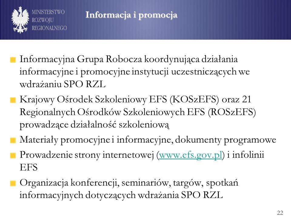 Informacyjna Grupa Robocza koordynująca działania informacyjne i promocyjne instytucji uczestniczących we wdrażaniu SPO RZL Krajowy Ośrodek Szkoleniowy EFS (KOSzEFS) oraz 21 Regionalnych Ośrodków Szkoleniowych EFS (ROSzEFS) prowadzące działalność szkoleniową Materiały promocyjne i informacyjne, dokumenty programowe Prowadzenie strony internetowej (www.efs.gov.pl) i infolinii EFSwww.efs.gov.pl Organizacja konferencji, seminariów, targów, spotkań informacyjnych dotyczących wdrażania SPO RZL Informacja i promocja 22