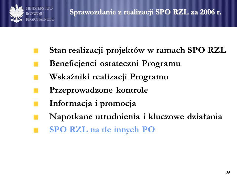 Stan realizacji projektów w ramach SPO RZL Beneficjenci ostateczni Programu Wskaźniki realizacji Programu Przeprowadzone kontrole Informacja i promocja Napotkane utrudnienia i kluczowe działania SPO RZL na tle innych PO 26 Sprawozdanie z realizacji SPO RZL za 2006 r.