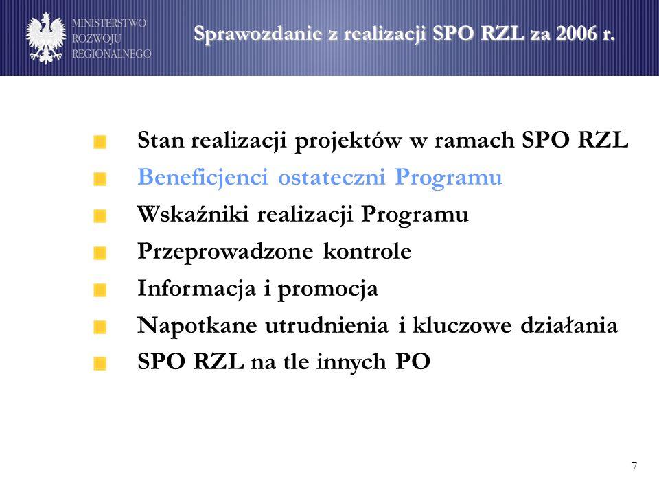 Osoby objęte wsparciem w ramach Priorytetu 1 i 2 ( 1 ) Osoby objęte wsparciem w ramach Priorytetu 1 i 2 od początku realizacji SPO RZL: 894 tysiące osób 8
