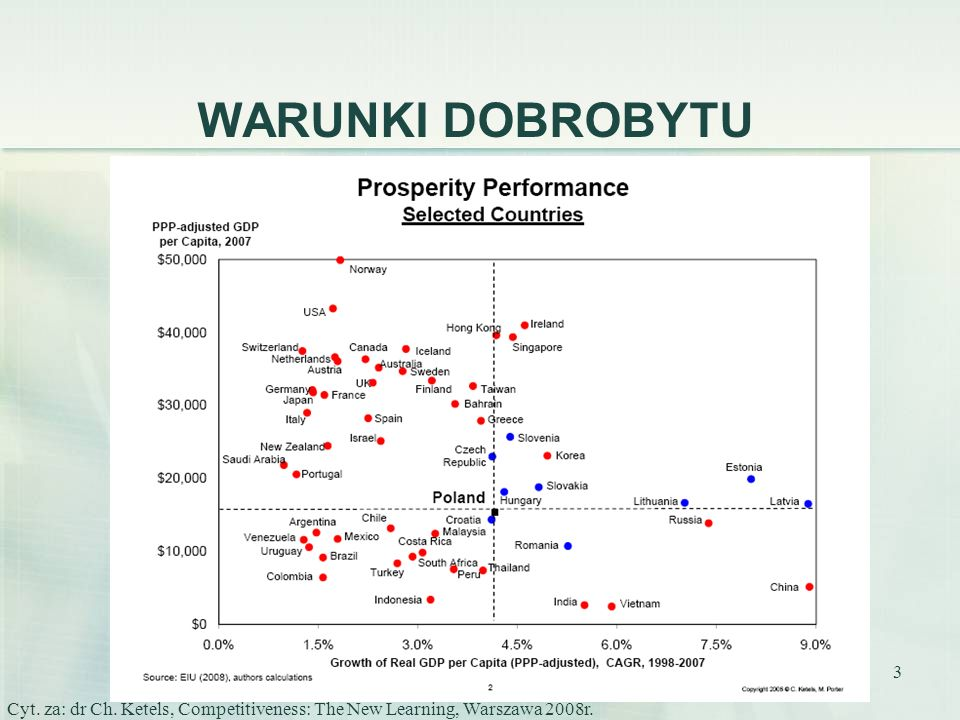 34 WSKAŹNIKI ZATRUDNIENIA OSÓB w wieku 55 – 64 lata w Polsce i w UE w latach 1997 – 2006 Źródło: CIOP, PIB, Określenie możliwości aktywności zawodowej w warunkach szczególnych i szczególnym charakterze, prezentacja 2008.