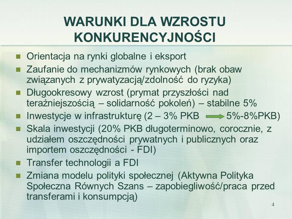 45 LICZBA STUDENTÓW W POLSCE W TYSIĄCACH W LATACH 1990 - 2006 Cyt.