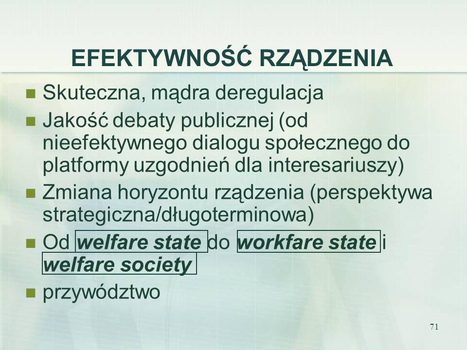 71 EFEKTYWNOŚĆ RZĄDZENIA Skuteczna, mądra deregulacja Jakość debaty publicznej (od nieefektywnego dialogu społecznego do platformy uzgodnień dla inter