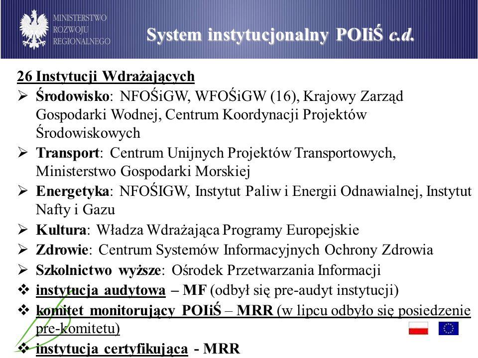 PO Infrastruktura i Środowisko System instytucjonalny POIiŚ c.d. 26 Instytucji Wdrażających Środowisko: NFOŚiGW, WFOŚiGW (16), Krajowy Zarząd Gospodar