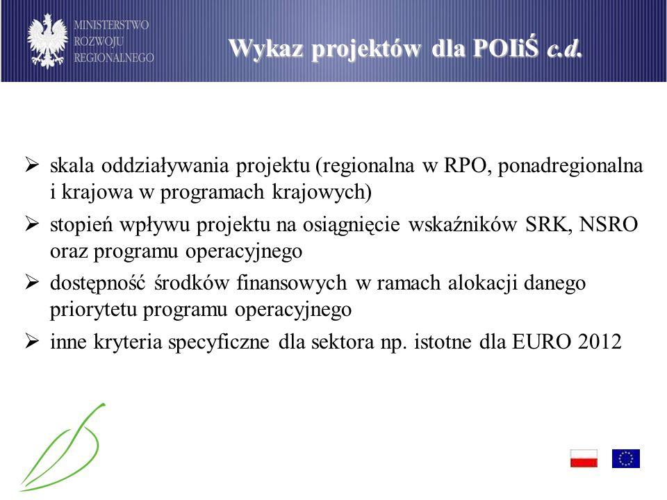 PO Infrastruktura i Środowisko skala oddziaływania projektu (regionalna w RPO, ponadregionalna i krajowa w programach krajowych) stopień wpływu projek