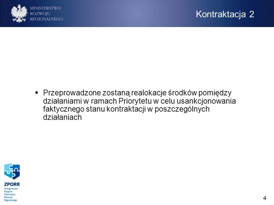 4 Przeprowadzone zostaną realokacje środków pomiędzy działaniami w ramach Priorytetu w celu usankcjonowania faktycznego stanu kontraktacji w poszczególnych działaniach Kontraktacja 2