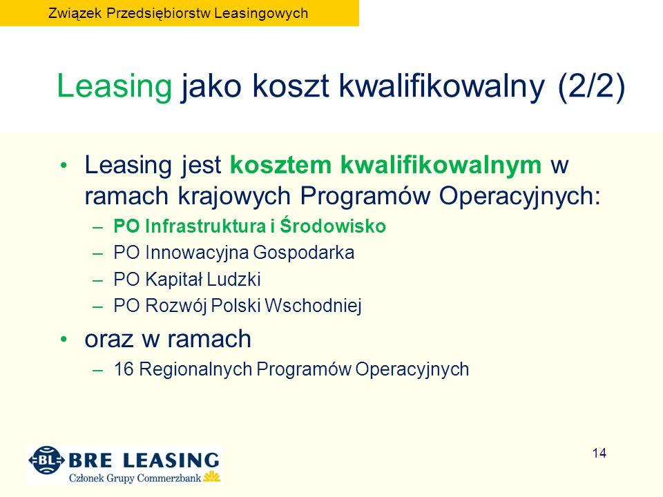 Leasing jako koszt kwalifikowalny (2/2) Leasing jest kosztem kwalifikowalnym w ramach krajowych Programów Operacyjnych: –PO Infrastruktura i Środowisko –PO Innowacyjna Gospodarka –PO Kapitał Ludzki –PO Rozwój Polski Wschodniej oraz w ramach –16 Regionalnych Programów Operacyjnych 14 Związek Przedsiębiorstw Leasingowych