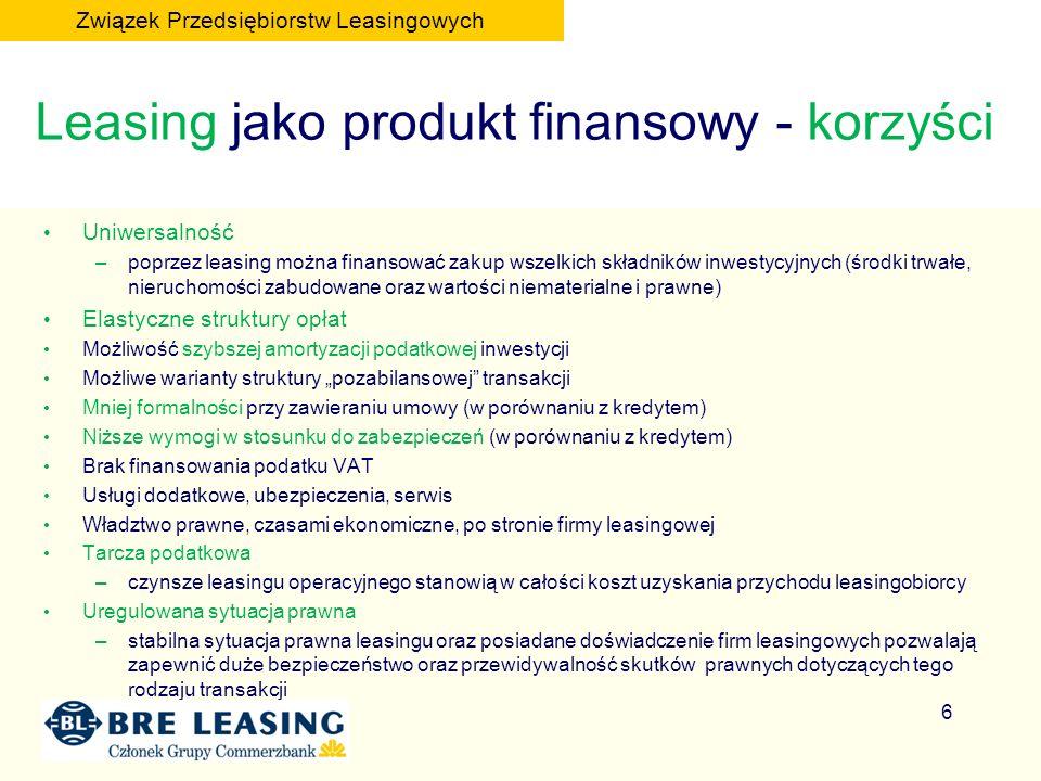 Refundacja leasingu (2/2) Środowisko leasingowe prowadzi działania zmierzające do wprowadzenia możliwości współfinansowania leasingu w opcji refundacji kosztów za pośrednictwem Leasingodawcy Opcja ta polega na wypłaceniu środków pomocowych na rachunek Leasingodawcy, który ma obowiązek zaliczenia całości dofinansowania na poczet spłaty przyszłych rat leasingowych Przy tej opcji kosztem kwalifikowalnym jest koszt zakupu danego przedmiotu leasingu, co pozwala na sfinansowanie pełnej wartości aktywa Opcja refundacji kosztów związanych z leasingiem za pośrednictwem Leasingodawcy w znacznym stopniu ułatwia absorpcję środków unijnych 17 Związek Przedsiębiorstw Leasingowych