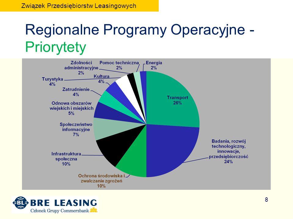 Regionalne Programy Operacyjne - Priorytety 8 Związek Przedsiębiorstw Leasingowych