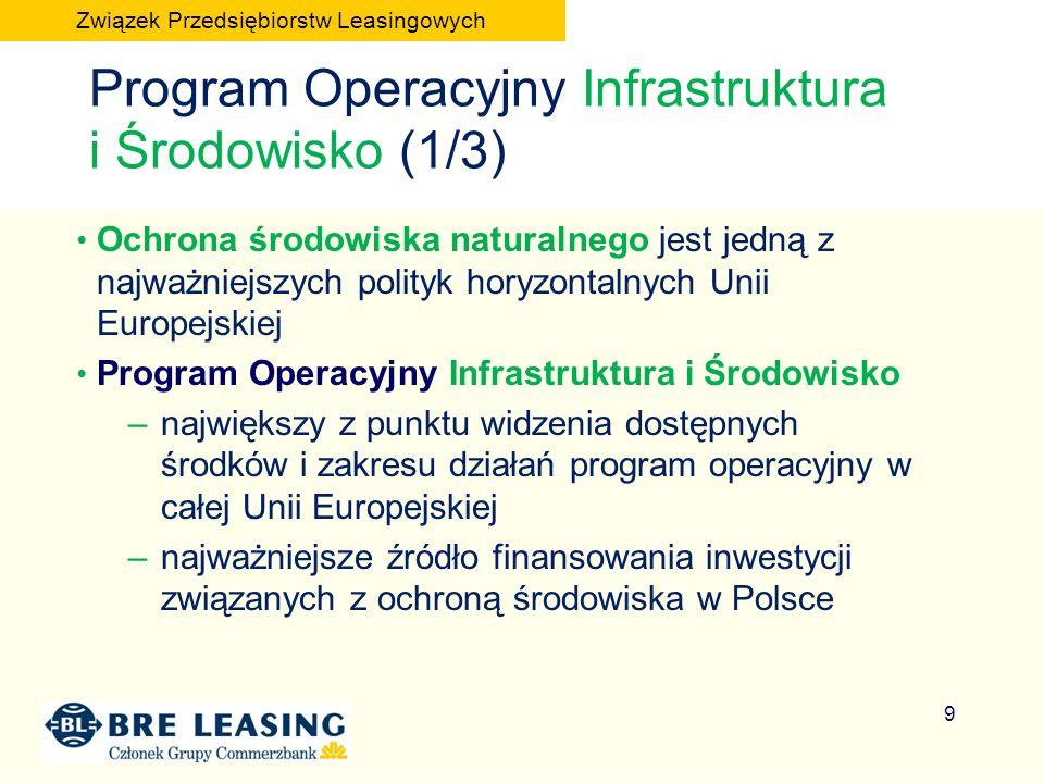 Ochrona środowiska naturalnego jest jedną z najważniejszych polityk horyzontalnych Unii Europejskiej Program Operacyjny Infrastruktura i Środowisko –największy z punktu widzenia dostępnych środków i zakresu działań program operacyjny w całej Unii Europejskiej –najważniejsze źródło finansowania inwestycji związanych z ochroną środowiska w Polsce 9 Program Operacyjny Infrastruktura i Środowisko (1/3) Związek Przedsiębiorstw Leasingowych