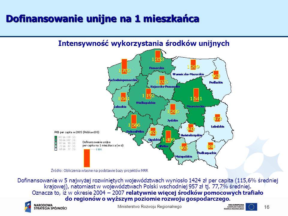 Ministerstwo Rozwoju Regionalnego 16 Dofinansowanie unijne na 1 mieszkańca Dofinansowanie w 5 najwyżej rozwiniętych województwach wyniosło 1424 zł per
