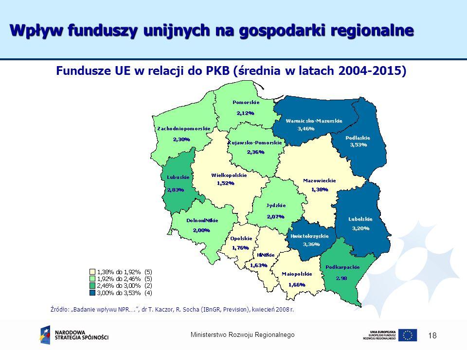 Ministerstwo Rozwoju Regionalnego 18 Wpływ funduszy unijnych na gospodarki regionalne Fundusze UE w relacji do PKB (średnia w latach 2004-2015) Źródło