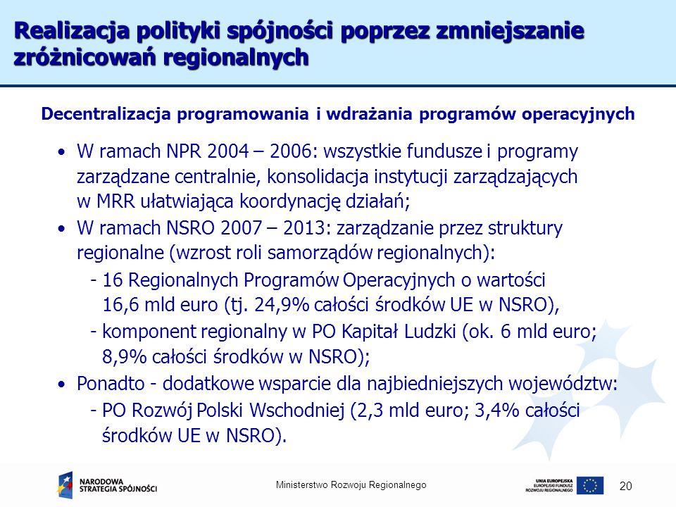 Ministerstwo Rozwoju Regionalnego 20 Realizacja polityki spójności poprzez zmniejszanie zróżnicowań regionalnych Decentralizacja programowania i wdraż