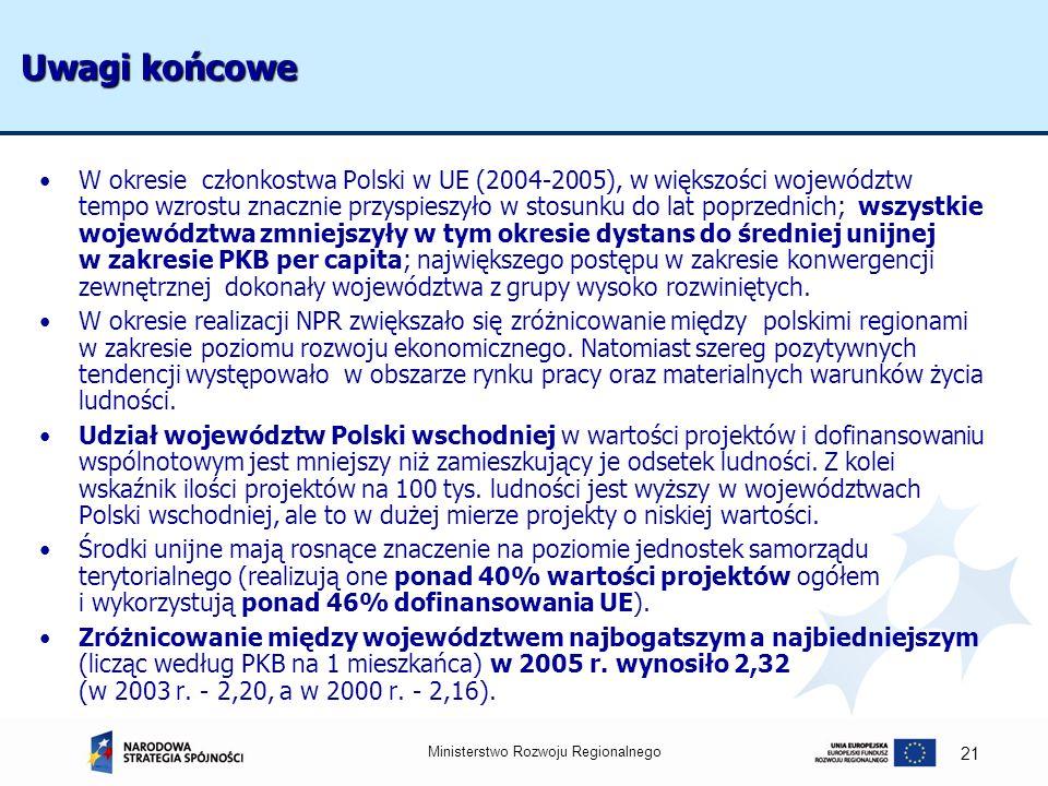 Ministerstwo Rozwoju Regionalnego 21 Uwagi końcowe W okresie członkostwa Polski w UE (2004-2005), w większości województw tempo wzrostu znacznie przys