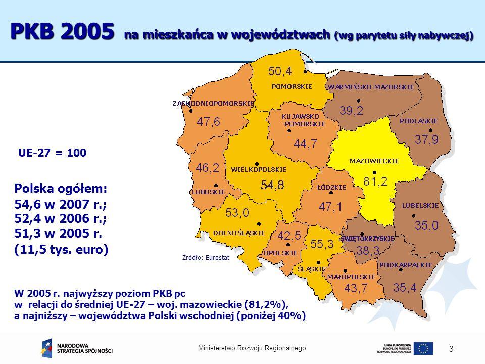 Ministerstwo Rozwoju Regionalnego 14 Udział województw w realizacji projektów Na dwa województwa: mazowieckie i śląskie przypadało prawie 31% wartości projektów i tyle samo dofinansowania wspólnotowego.