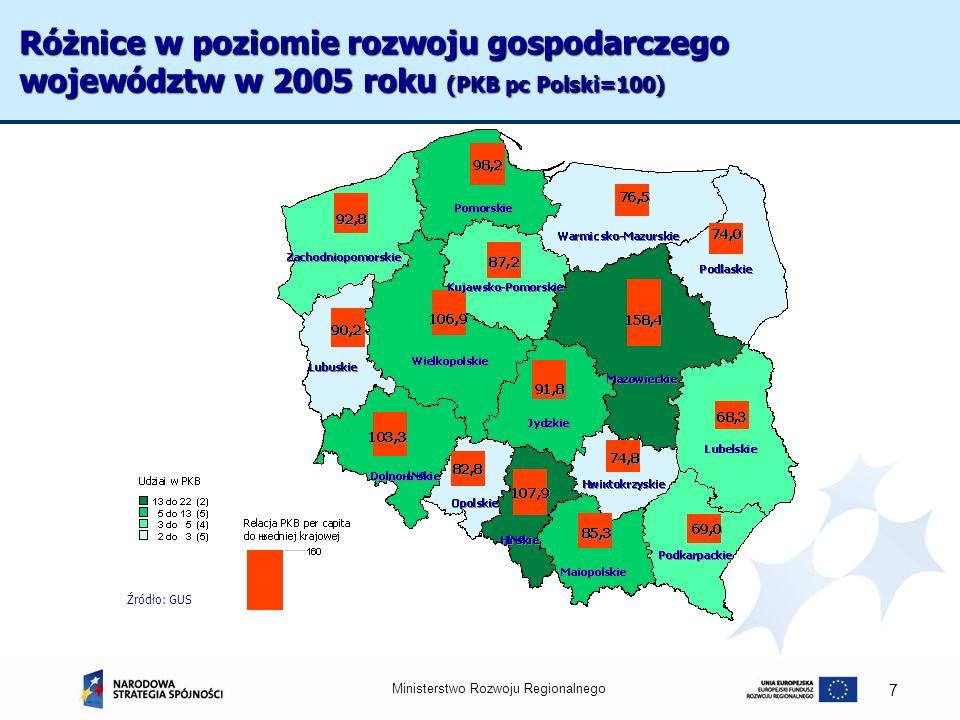 Ministerstwo Rozwoju Regionalnego 7 Różnice w poziomie rozwoju gospodarczego województw w 2005 roku (PKB pc Polski=100) Źródło: GUS